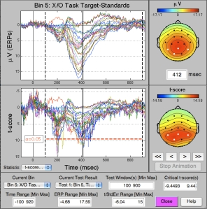 An EEG graphical user interface from the Mass Univariate ERP Toolbox.